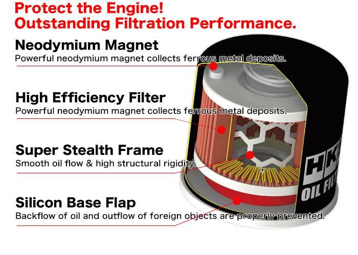 HKS Hybrid Sports Oil Filter M20 x 1 5 - NEW Version 2017